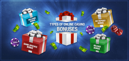Types of Online Casino Bonuses